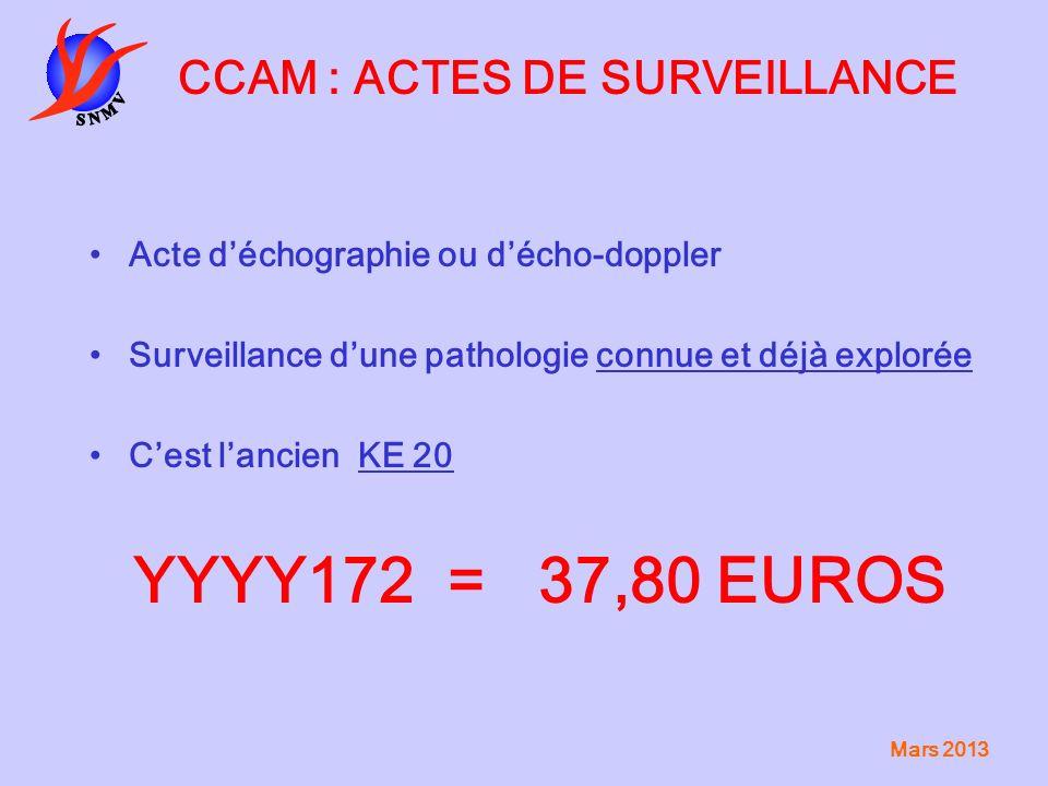 Mars 2013 CCAM : ACTES DE SURVEILLANCE Acte déchographie ou décho-doppler Surveillance dune pathologie connue et déjà explorée Cest lancien KE 20 YYYY