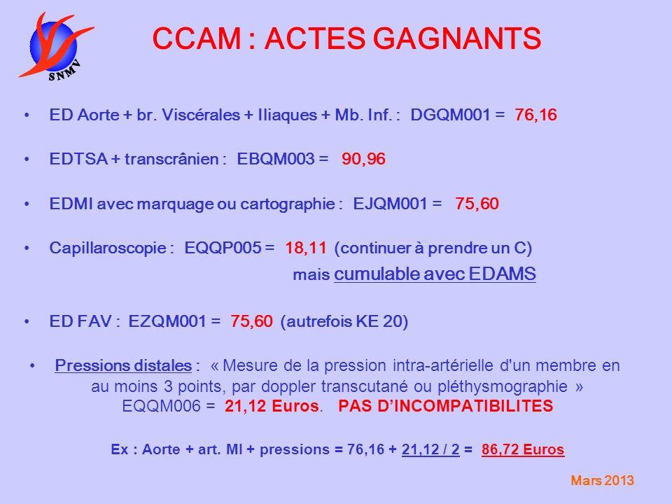 Mars 2013 CCAM : ACTES GAGNANTS ED Aorte + br. Viscérales + Iliaques + Mb. Inf. : DGQM001 = 76,16 EDTSA + transcrânien : EBQM003 = 90,96 EDMI avec mar