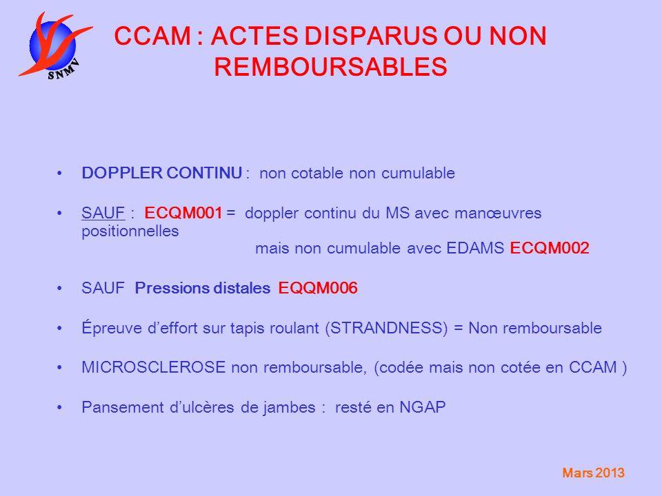 Mars 2013 CCAM : ACTES DISPARUS OU NON REMBOURSABLES DOPPLER CONTINU : non cotable non cumulable SAUF : ECQM001 = doppler continu du MS avec manœuvres