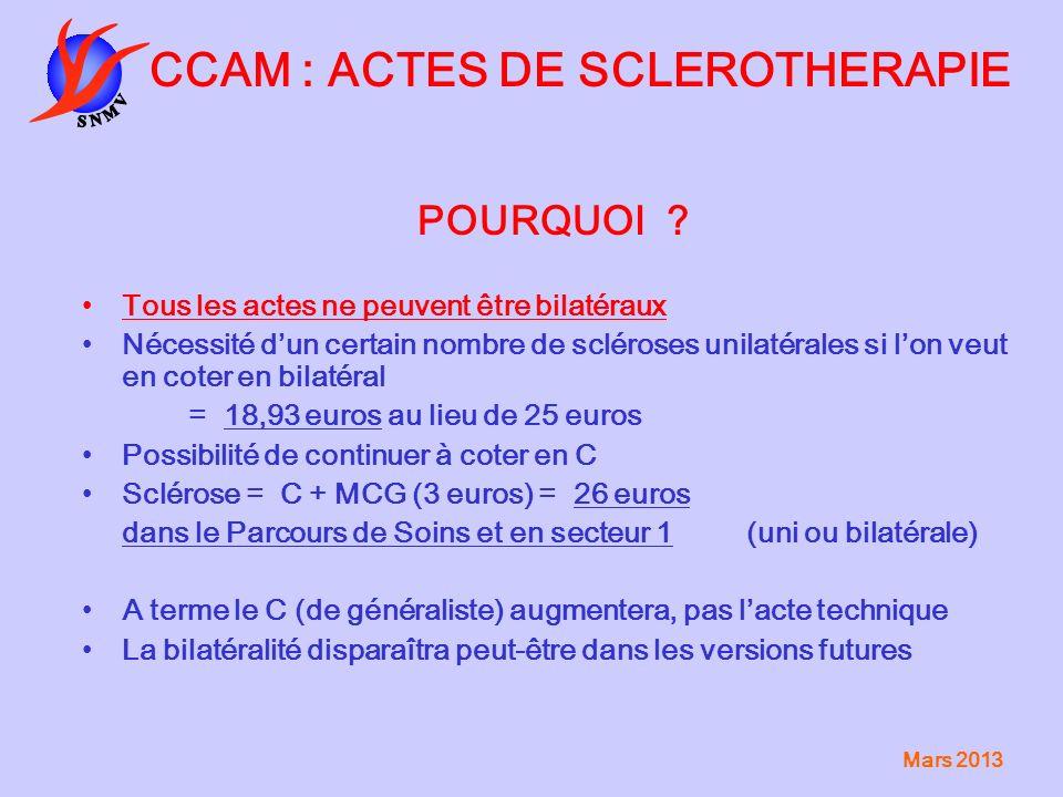 Mars 2013 CCAM : ACTES DE SCLEROTHERAPIE POURQUOI ? Tous les actes ne peuvent être bilatéraux Nécessité dun certain nombre de scléroses unilatérales s