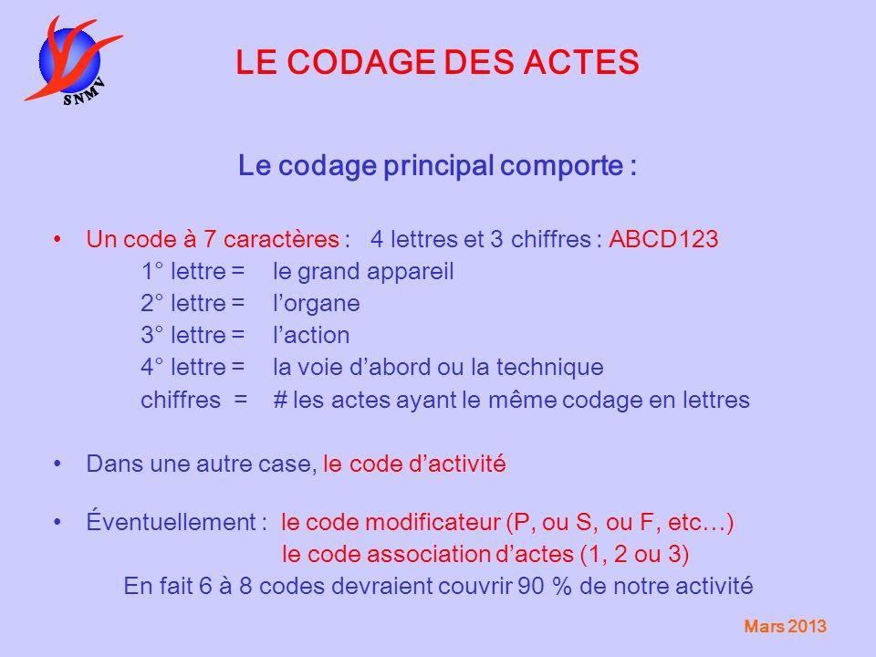 Mars 2013 LE CODAGE DES ACTES 1° lettre : LE GRAND APPAREIL : E = Appareil circulatoire D = Cœur et gros vaisseaux 2° lettre : LORGANE OU LA FONCTION : A = artères intracrâniennes B = artères supra-aortiques EBQM 001 C = artères membres supérieurs D = artères iliaques E = artères membres inférieurs F = veines membres supérieurs G = Aorte abdominale DGQM 002 H = Veine cave sup.