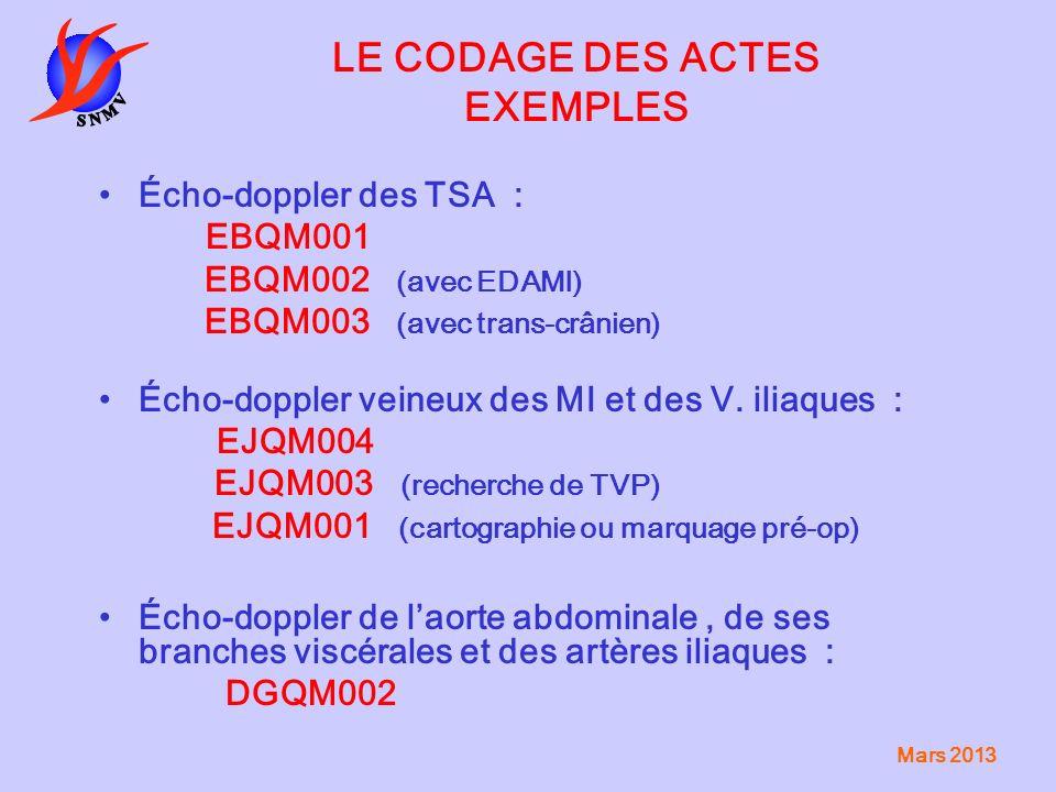 Mars 2013 LE CODAGE DES ACTES EXEMPLES Écho-doppler des TSA : EBQM001 EBQM002 (avec EDAMI) EBQM003 (avec trans-crânien) Écho-doppler veineux des MI et