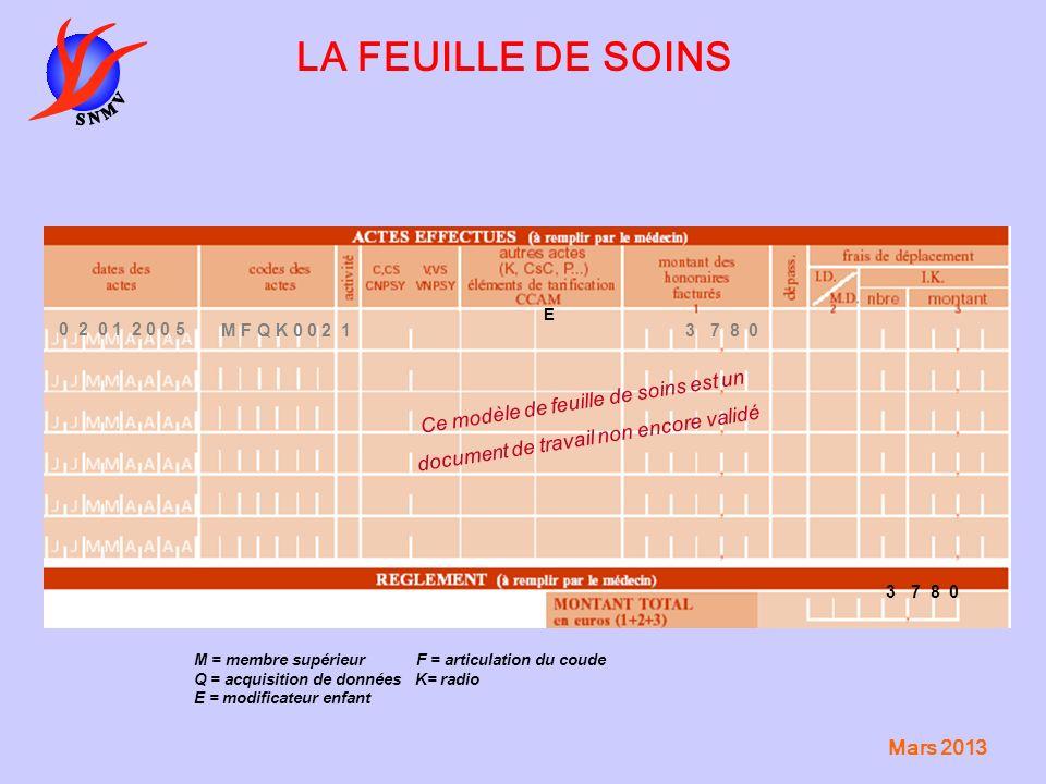 Mars 2013 LA FEUILLE DE SOINS 0 2 0 1 2 0 0 5 M F Q K 0 0 2 1 E Ce modèle de feuille de soins est un document de travail non encore validé 3 7 8 0 M =