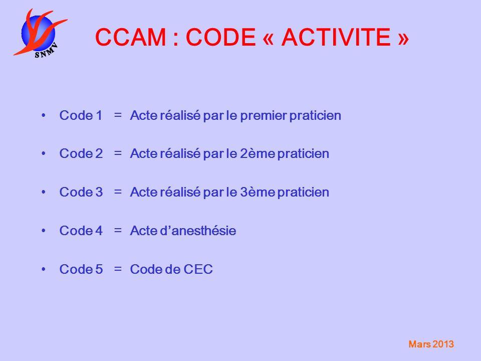 Mars 2013 CCAM : CODE « ACTIVITE » Code 1 = Acte réalisé par le premier praticien Code 2 = Acte réalisé par le 2ème praticien Code 3 = Acte réalisé pa