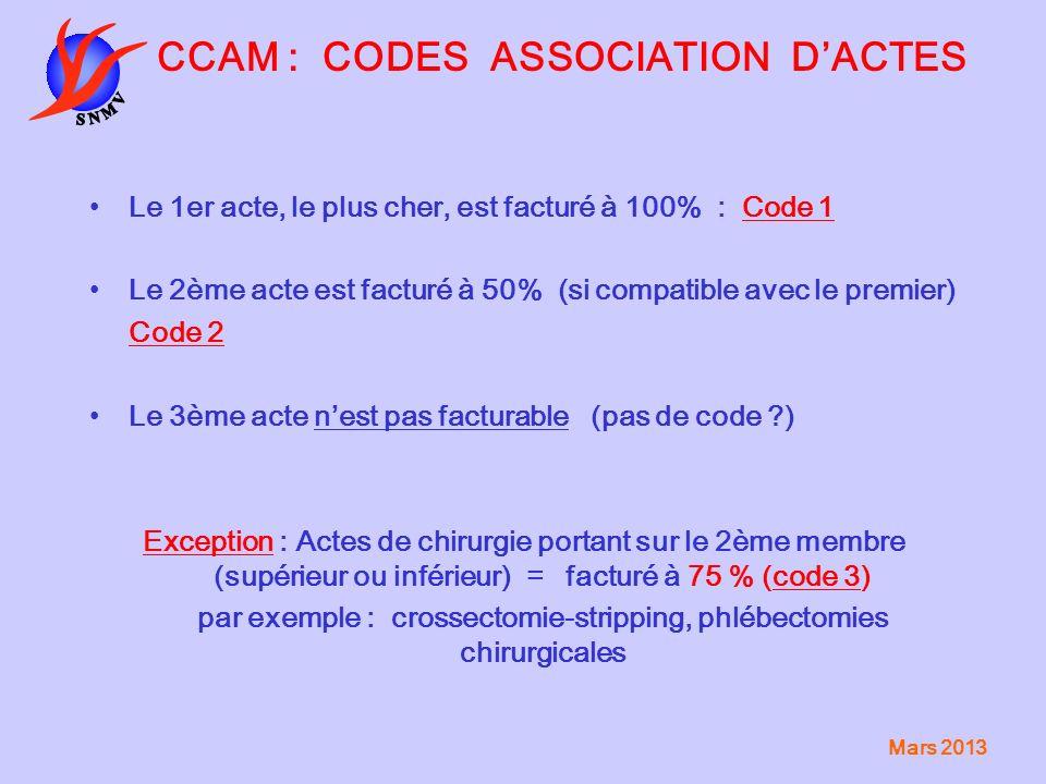 Mars 2013 CCAM : CODES ASSOCIATION DACTES Le 1er acte, le plus cher, est facturé à 100% : Code 1 Le 2ème acte est facturé à 50% (si compatible avec le