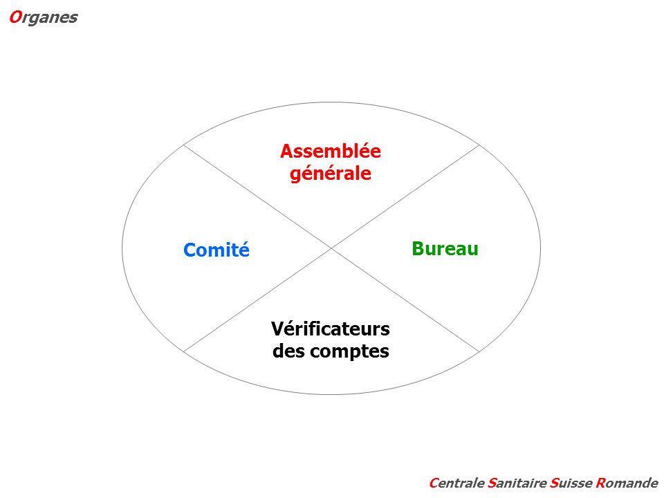 Assemblée générale Comité Vérificateurs des comptes Organes Bureau Centrale Sanitaire Suisse Romande