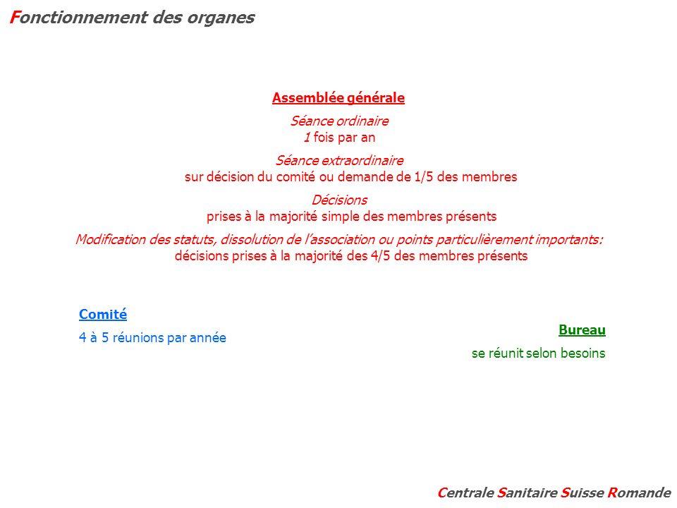 Fonctionnement des organes Assemblée générale Séance ordinaire 1 fois par an.