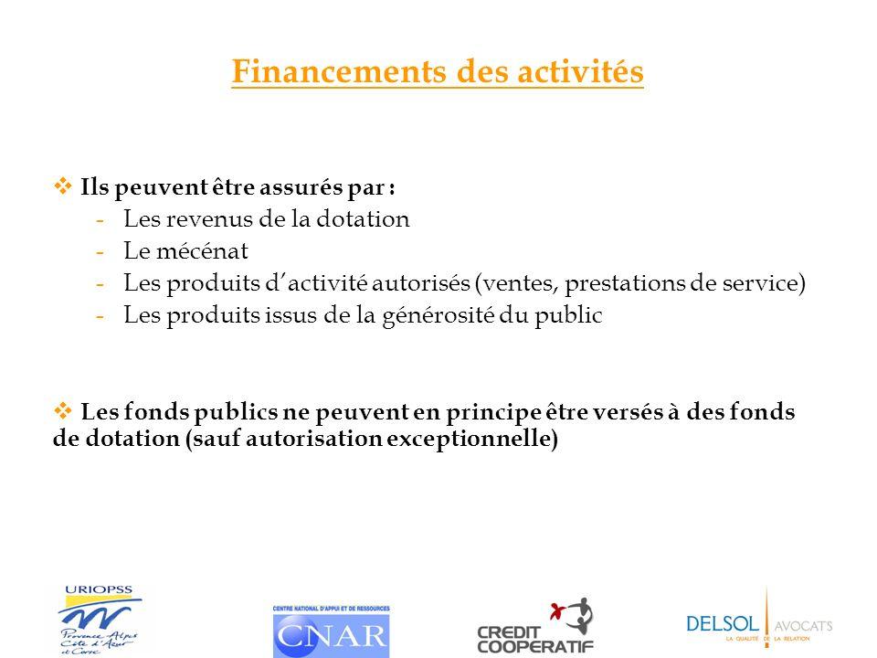 Financements des activités Ils peuvent être assurés par : -Les revenus de la dotation -Le mécénat -Les produits dactivité autorisés (ventes, prestatio