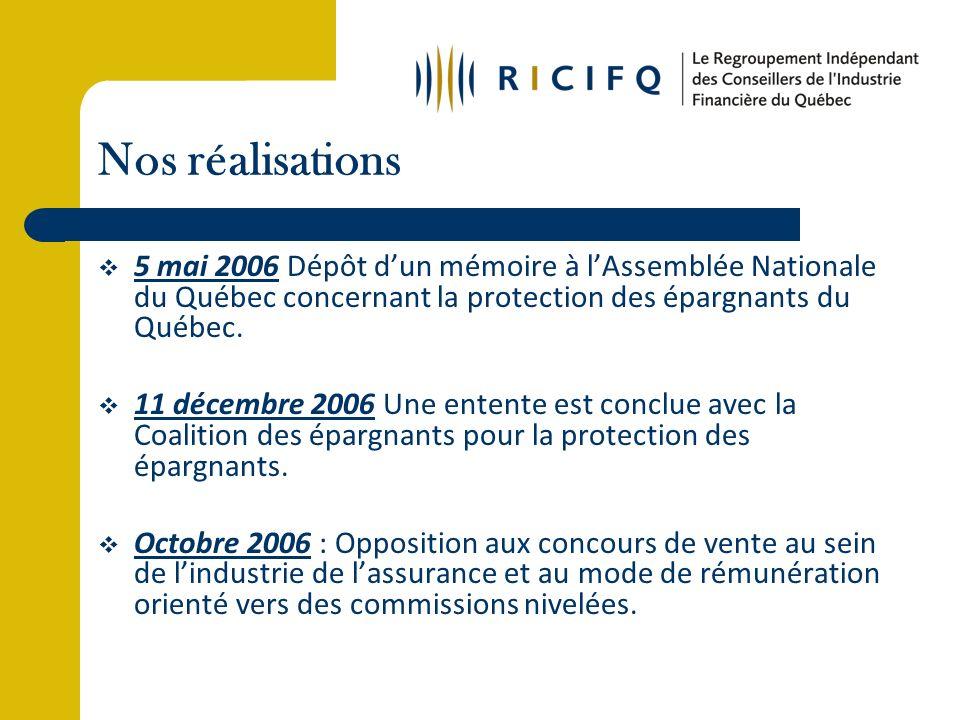 Nos réalisations 5 mai 2006 Dépôt dun mémoire à lAssemblée Nationale du Québec concernant la protection des épargnants du Québec.