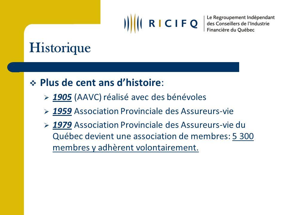 Historique Plus de cent ans dhistoire: 1905 (AAVC) réalisé avec des bénévoles 1959 Association Provinciale des Assureurs-vie 1979 Association Provinciale des Assureurs-vie du Québec devient une association de membres: 5 300 membres y adhèrent volontairement.
