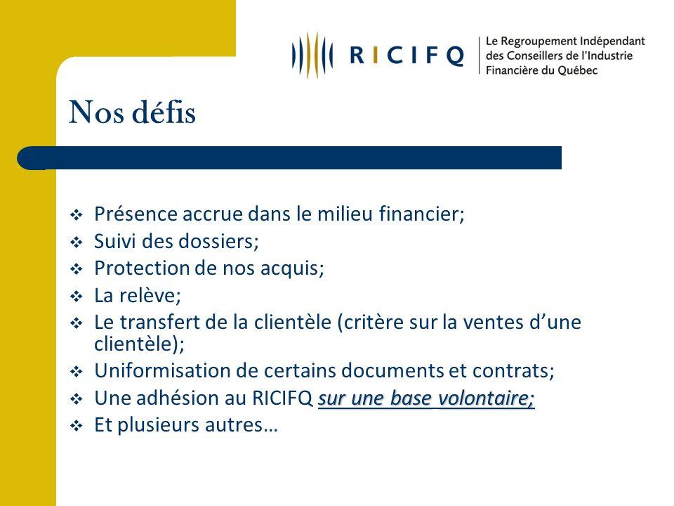 Nos défis Présence accrue dans le milieu financier; Suivi des dossiers; Protection de nos acquis; La relève; Le transfert de la clientèle (critère sur la ventes dune clientèle); Uniformisation de certains documents et contrats; sur une basevolontaire; Une adhésion au RICIFQ sur une base volontaire; Et plusieurs autres…