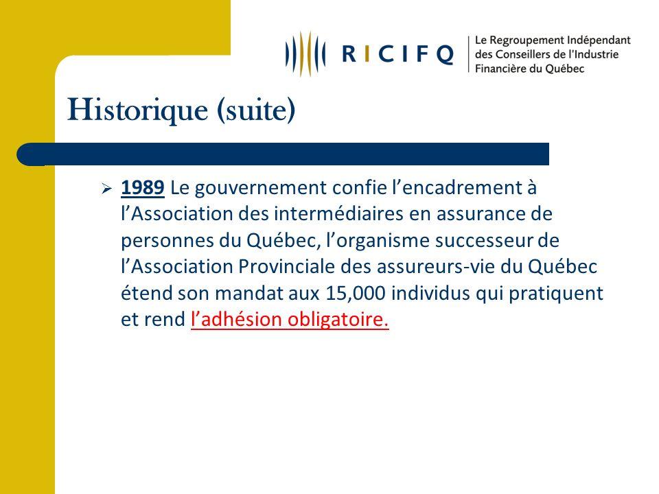 Historique (suite) 1999 La chambre de la sécurité financière (CSF) succède à lAssociation des intermédiaires en assurance de personnes du Québec.