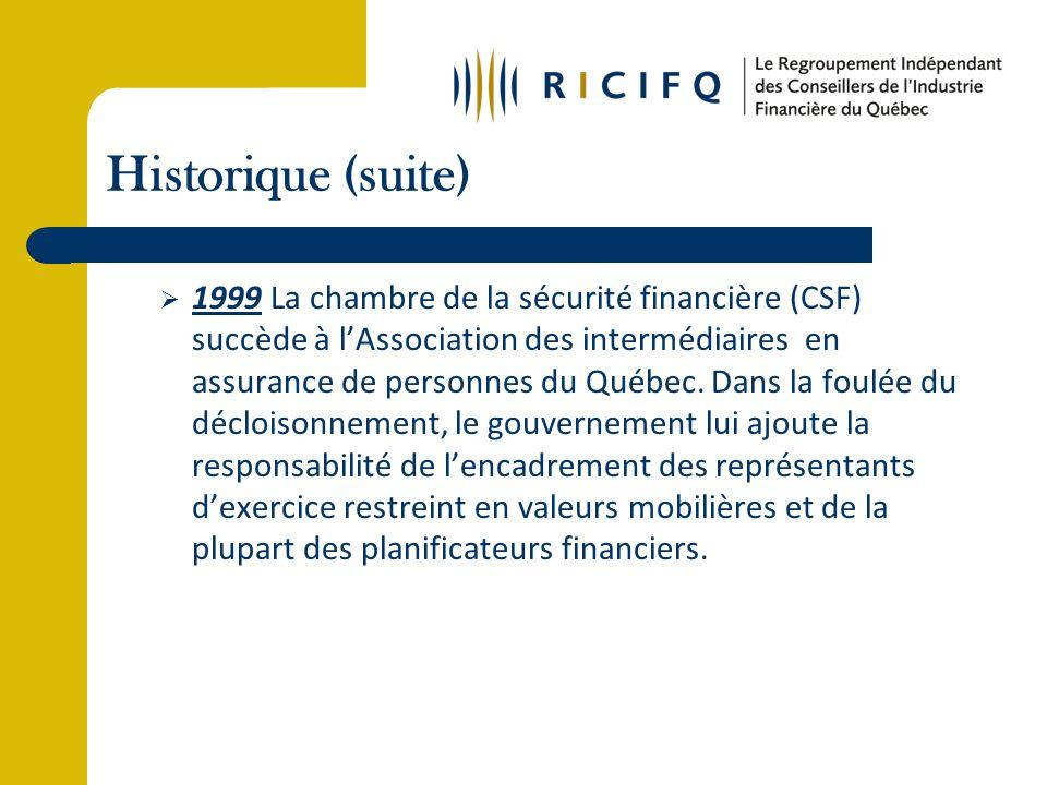 Réalisations (suite) Mai 2007: Le RICIFQ a réagi lors du projet de règlement 31-103 sur les obligations dinscription.