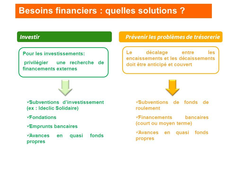 Besoins financiers : quelles solutions .