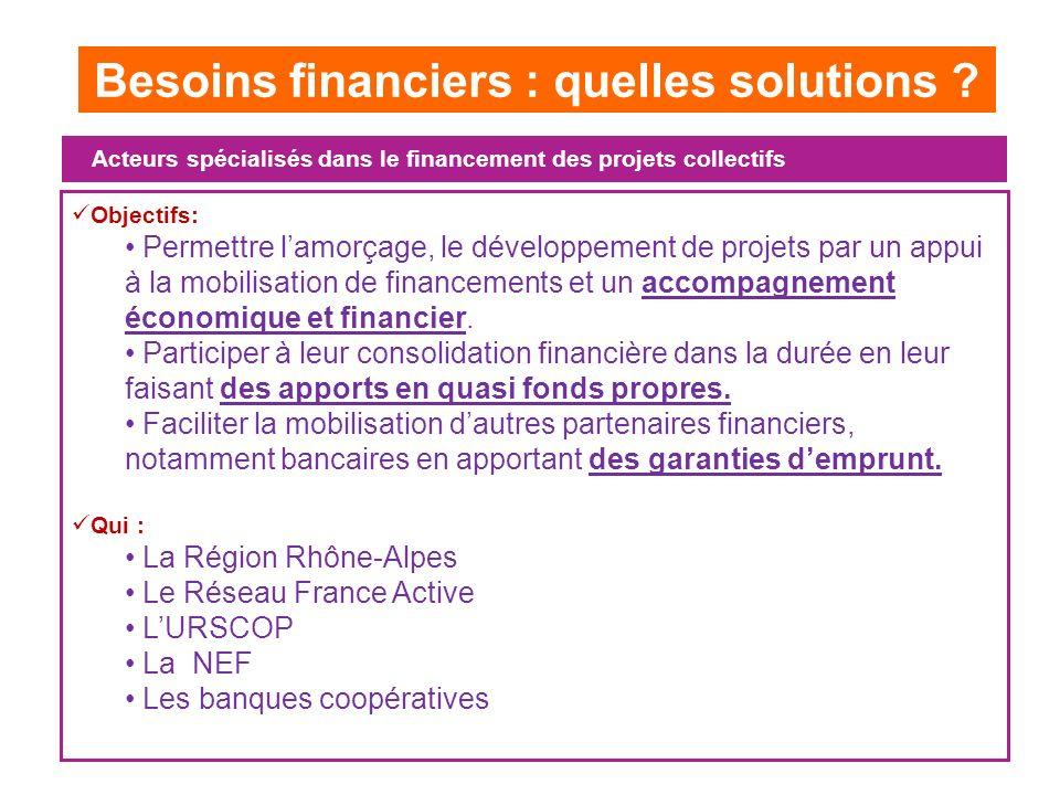 © Avise 14 Acteurs spécialisés dans le financement des projets collectifs Objectifs: Permettre lamorçage, le développement de projets par un appui à la mobilisation de financements et un accompagnement économique et financier.