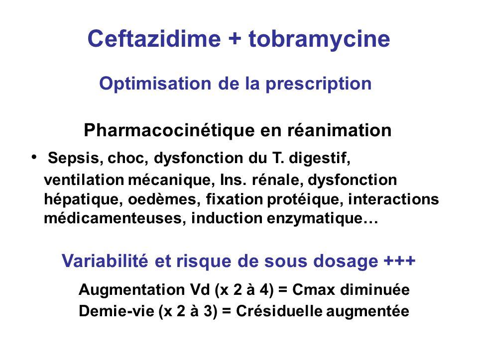 Ceftazidime + tobramycine Optimisation de la prescription Pharmacocinétique en réanimation Sepsis, choc, dysfonction du T. digestif, ventilation mécan