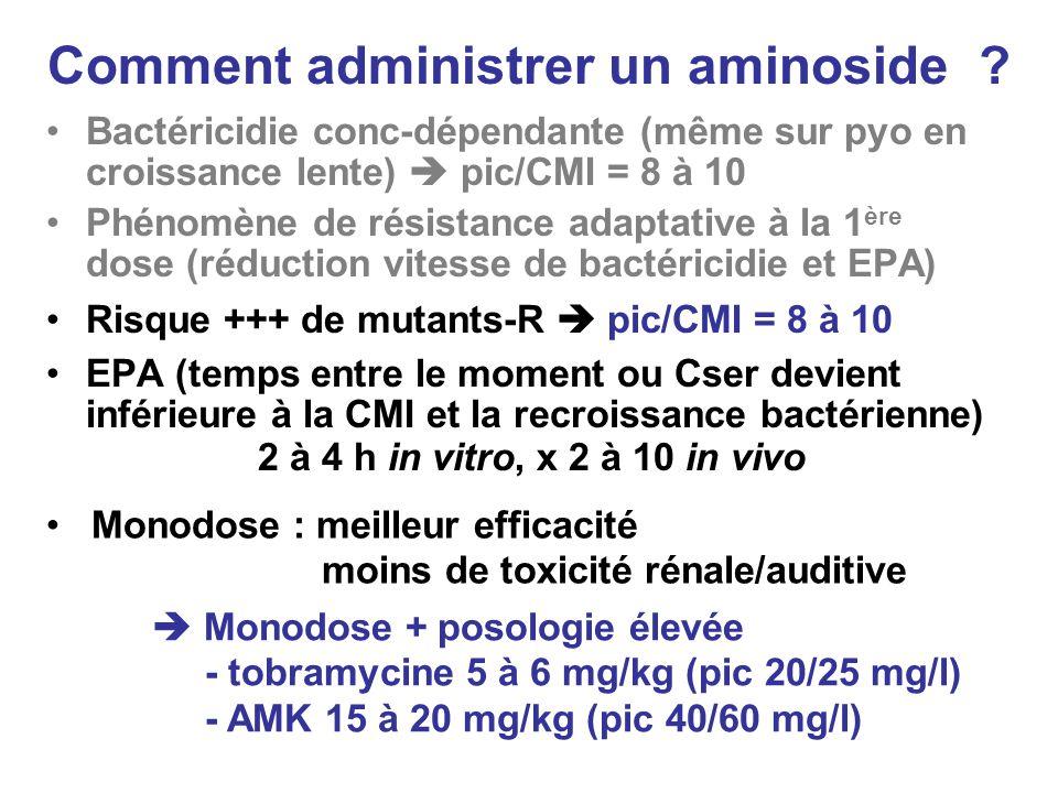Comment administrer un aminoside ? Bactéricidie conc-dépendante (même sur pyo en croissance lente) pic/CMI = 8 à 10 Phénomène de résistance adaptative