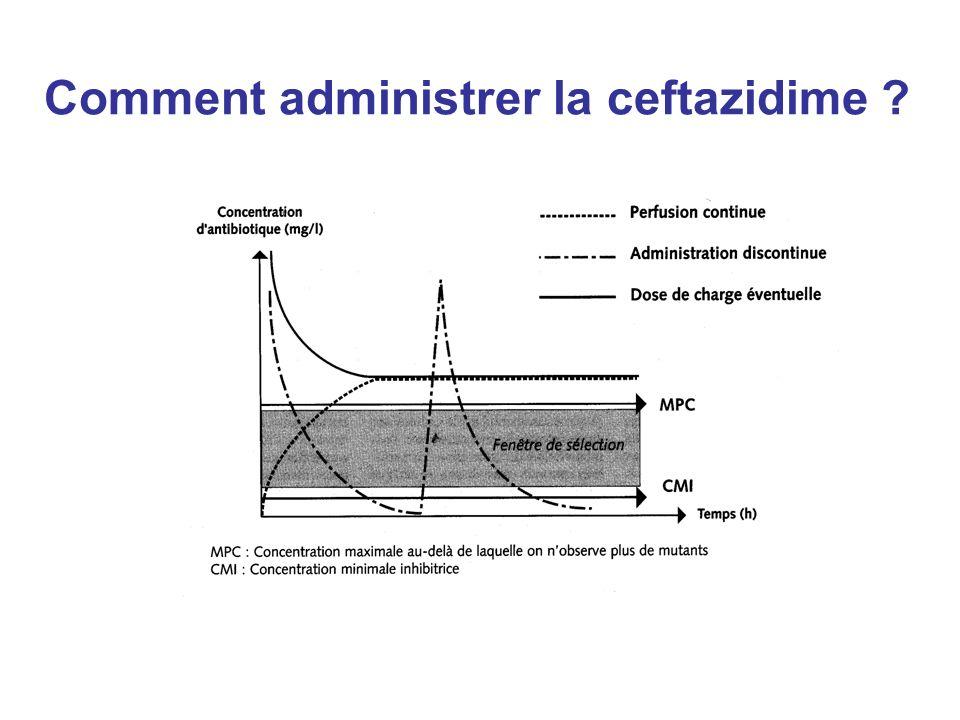 Comment administrer la ceftazidime ?