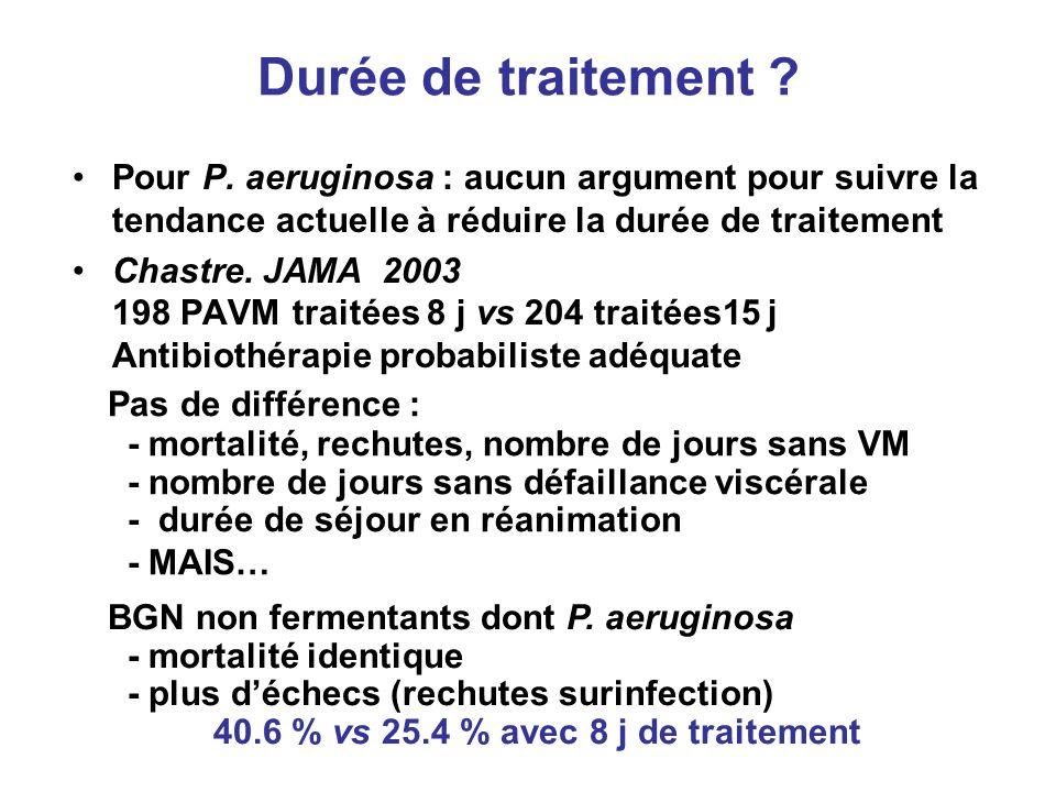 Pour P. aeruginosa : aucun argument pour suivre la tendance actuelle à réduire la durée de traitement Chastre. JAMA 2003 198 PAVM traitées 8 j vs 204