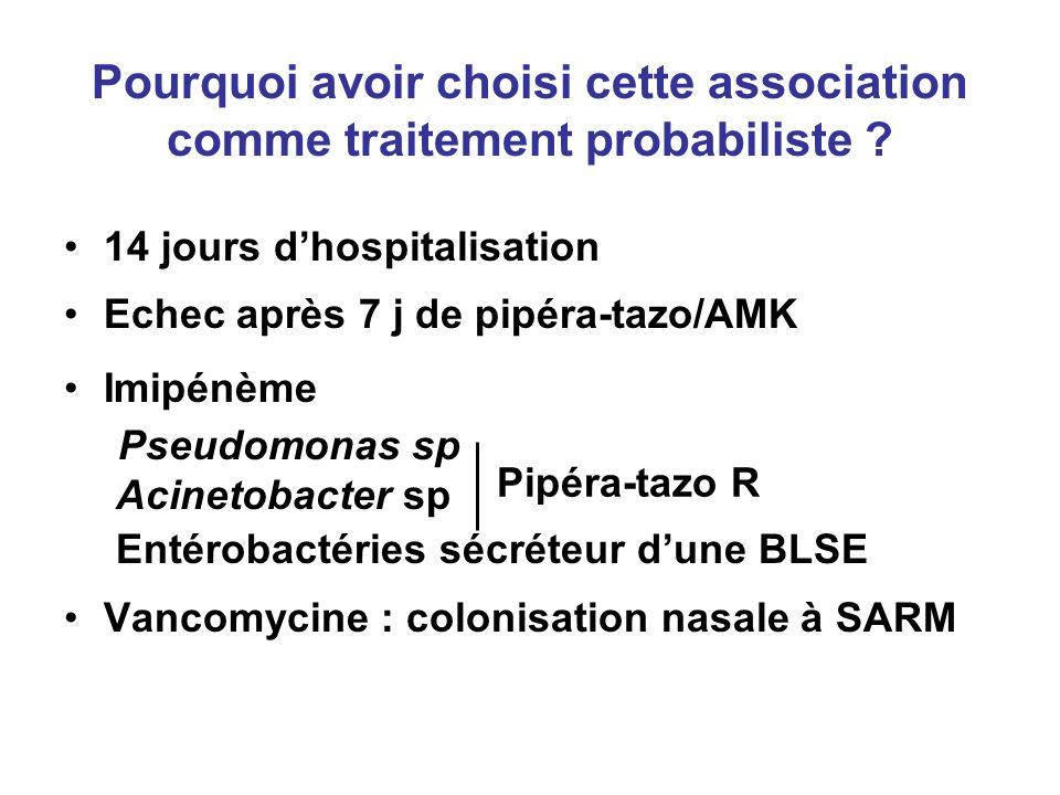 Conséquences ATB inadequate Kollef Chest 1999 2000 pts de réanimation 655 pts infectés (commun.