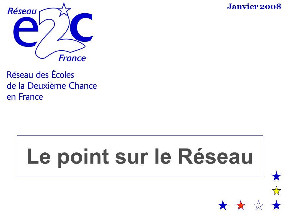 Le point sur le Réseau Janvier 2008