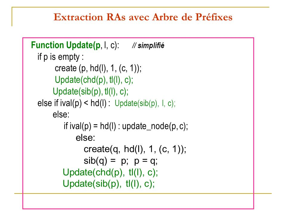 Extraction RAs avec Arbre de Préfixes Function Update(p, l, c): // simplifié if p is empty : create (p, hd(l), 1, (c, 1)); Update(chd(p), tl(l), c); Update(sib(p), tl(l), c); else if ival(p) < hd(l) : Update(sib(p), l, c); else: if ival(p) = hd(l) : update_node(p, c); else: create(q, hd(l), 1, (c, 1)); sib(q) = p; p = q; Update(chd(p), tl(l), c); Update(sib(p), tl(l), c);