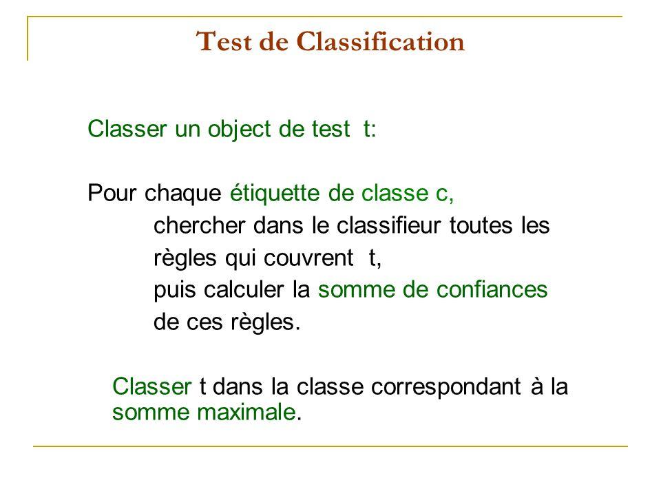 Test de Classification Classer un object de test t: Pour chaque étiquette de classe c, chercher dans le classifieur toutes les règles qui couvrent t, puis calculer la somme de confiances de ces règles.