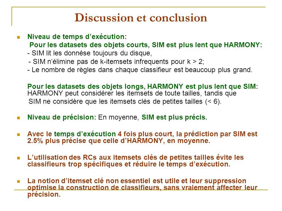 Discussion et conclusion Niveau de temps dexécution: Pour les datasets des objets courts, SIM est plus lent que HARMONY: - SIM lit les donnése toujours du disque, - SIM nélimine pas de k-itemsets infrequents pour k > 2; - Le nombre de règles dans chaque classifieur est beaucoup plus grand.