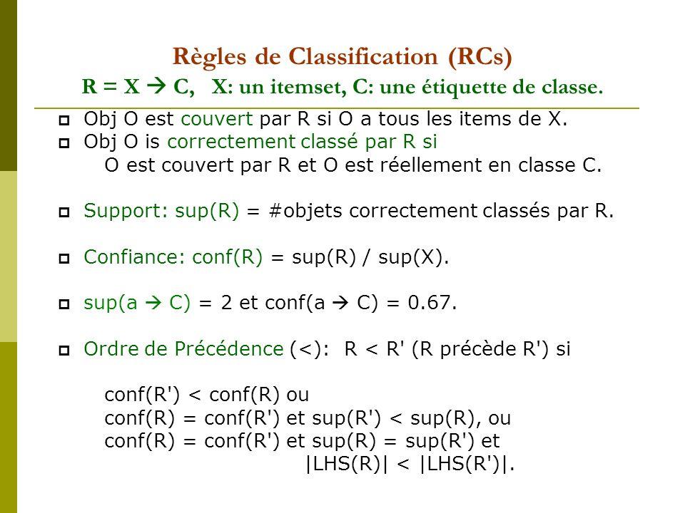 Règles de Classification (RCs) R = X C, X: un itemset, C: une étiquette de classe. Obj O est couvert par R si O a tous les items de X. Obj O is correc