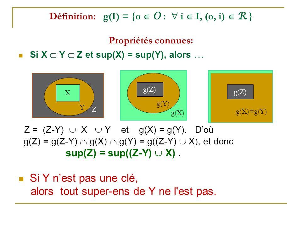 Définition: g(I) = {o O : i I, (o, i) R } Propriétés connues: Si X Y Z et sup(X) = sup(Y), alors … Z = (Z-Y) X Y et g(X) = g(Y). Doù g(Z) = g(Z-Y) g(X