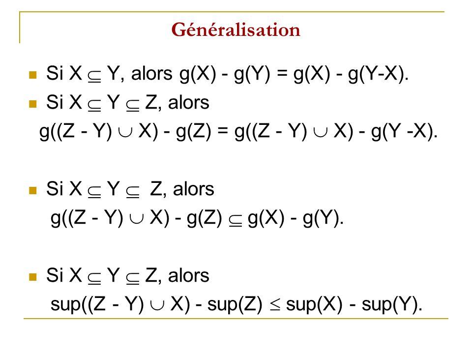 Généralisation Si X Y, alors g(X) - g(Y) = g(X) - g(Y-X). Si X Y Z, alors g((Z - Y) X) - g(Z) = g((Z - Y) X) - g(Y -X). Si X Y Z, alors g((Z - Y) X) -