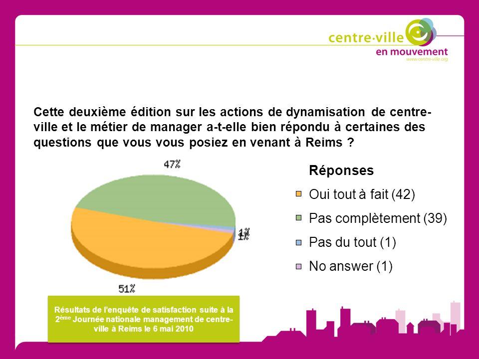 Cette deuxième édition sur les actions de dynamisation de centre- ville et le métier de manager a-t-elle bien répondu à certaines des questions que vous vous posiez en venant à Reims .