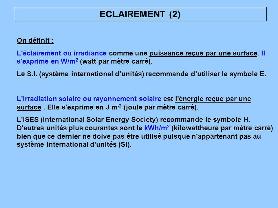 ECLAIREMENT (2) On définit : L'éclairement ou irradiance comme une puissance reçue par une surface. Il s'exprime en W/m 2 (watt par mètre carré). Le S