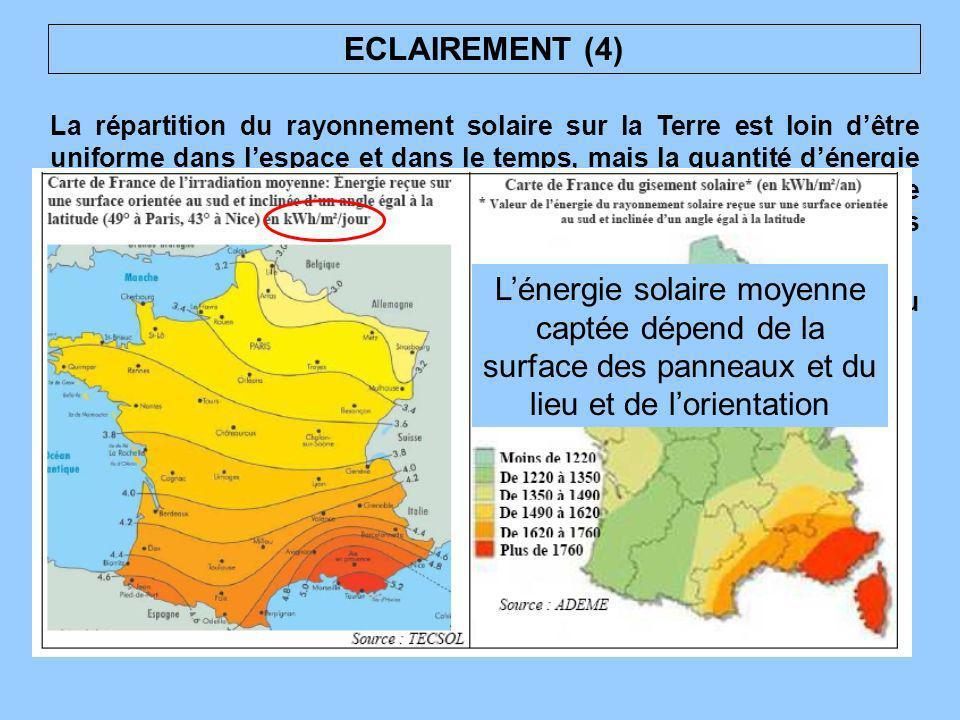 ECLAIREMENT (4) La répartition du rayonnement solaire sur la Terre est loin dêtre uniforme dans lespace et dans le temps, mais la quantité dénergie re