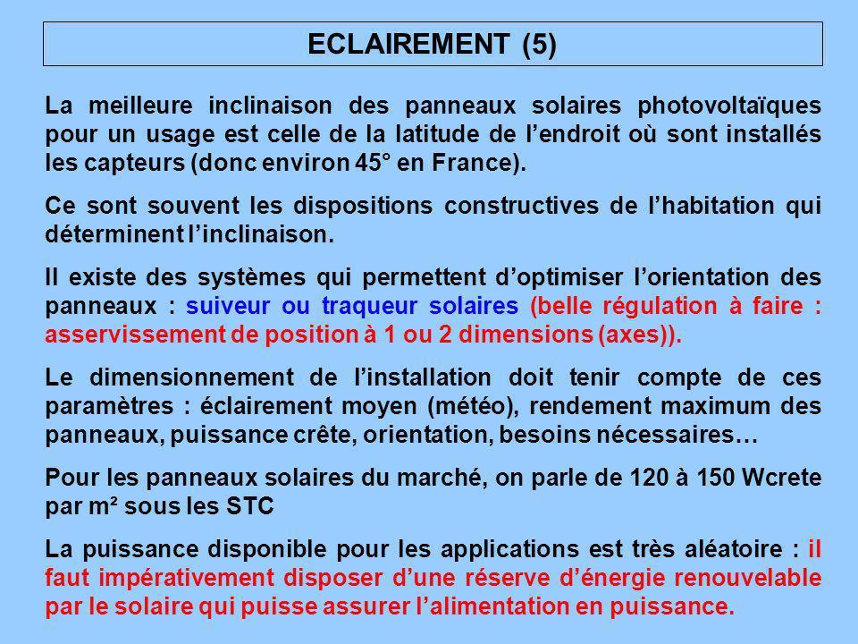 ECLAIREMENT (5) La meilleure inclinaison des panneaux solaires photovoltaïques pour un usage est celle de la latitude de lendroit où sont installés le