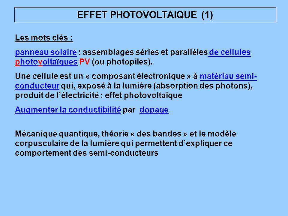 EFFET PHOTOVOLTAIQUE (1) Les mots clés : panneau solaire : assemblages séries et parallèles de cellules photovoltaïques PV (ou photopiles). Une cellul