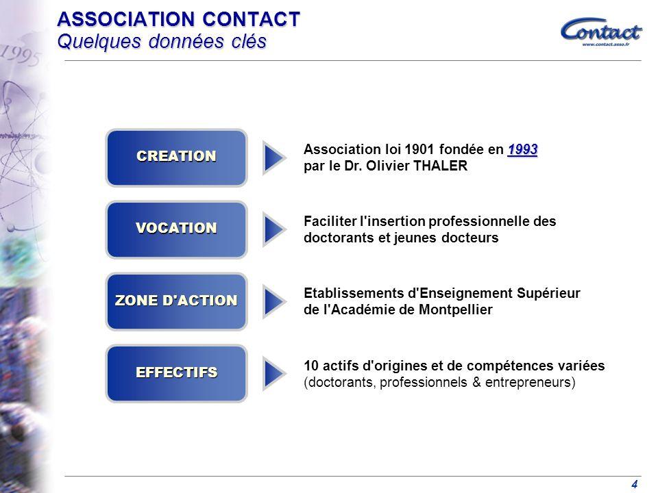 4 ASSOCIATION CONTACT Quelques données clés Etablissements d Enseignement Supérieur de l Académie de Montpellier ZONE D ACTION Faciliter l insertion professionnelle des doctorants et jeunes docteurs VOCATION CREATION 1993 Association loi 1901 fondée en 1993 par le Dr.