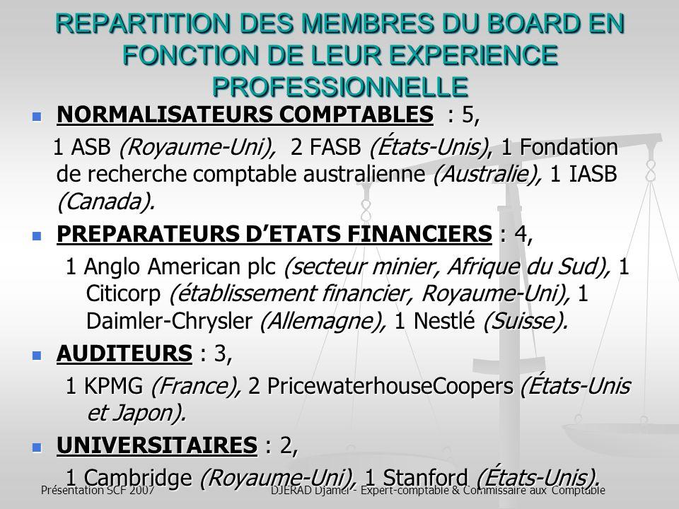 Présentation SCF 2007DJERAD Djamel - Expert-comptable & Commissaire aux Comptable تكوين مجلس معايير المحاسبة الدولية : Fonctionnement de lIASB : منذ جانفي 2001 يتألـــف المجلـــس مـــن : - 14 عضوا ً متفرغا ً ( معدي بيانات مالية، مدققيــــــــــن، مستعملي بيانات مالية، جامعيين ) ولا يتهم 5 سنوات قابلة للتجديد مرة واحدة.