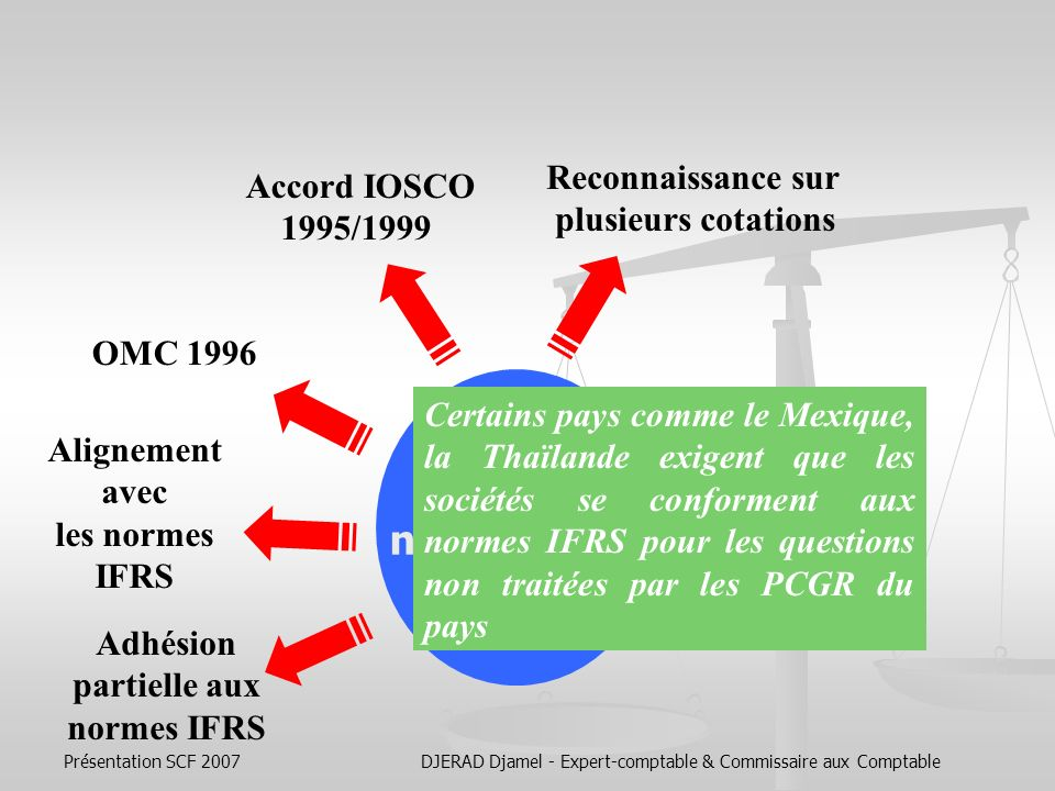 Présentation SCF 2007DJERAD Djamel - Expert-comptable & Commissaire aux Comptable Essor des normes IAS/ IFRS Reconnaissance sur plusieurs cotations Accord IOSCO 1995/1999 Alignement avec les normes IFRS OMC 1996 Plusieurs pays tel que lAustralie, lArgentine, la Suède, la Tunisie, le Maroc, lÉgypte, les pays du Golf et lAfrique du Sud ont essayé daligner leur référentiel comptable au référentiel international