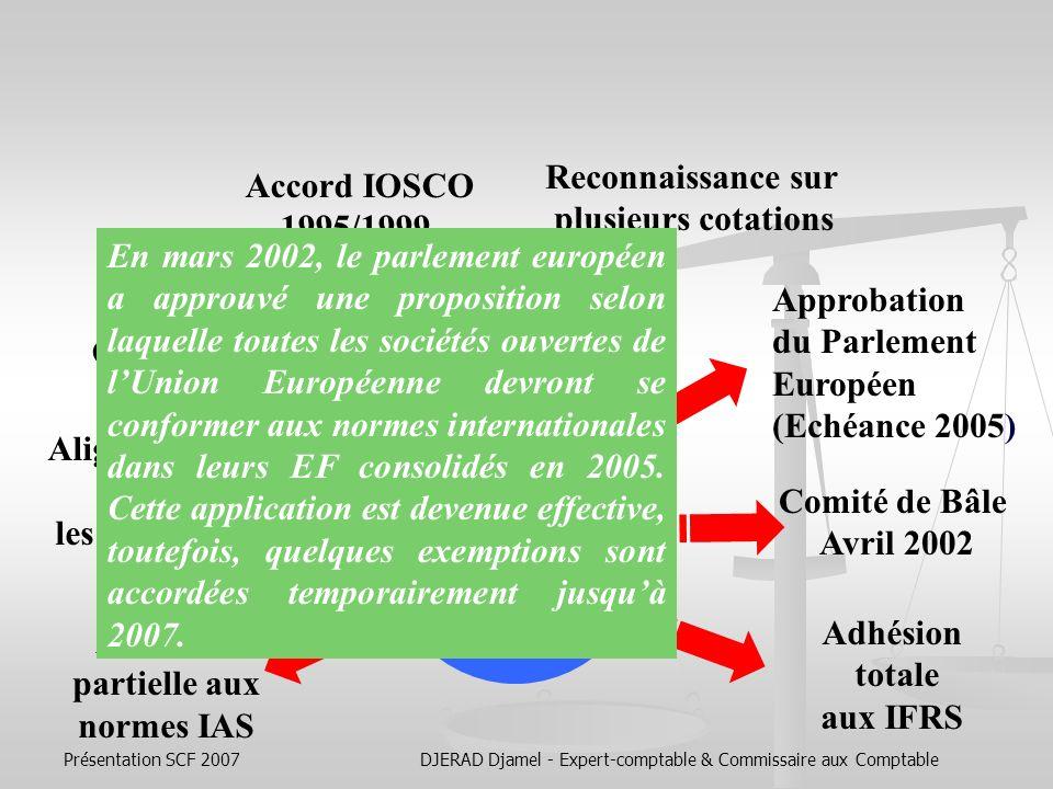 Présentation SCF 2007DJERAD Djamel - Expert-comptable & Commissaire aux Comptable Essor des normes IAS/ IFRS Reconnaissance sur plusieurs cotations Accord IOSCO 1995/1999 Alignement avec les normes IFRS Adhésion partielle aux normes IFRS Adhésion totale aux IFRS Comité de Bâle Avril 2002 OMC 1996En Avril 2002, le comité de Bâle sur le contrôle bancaire sest prononcé en faveur des IAS et des efforts visant à harmoniser lexercice de la comptabilité à léchelle internationale