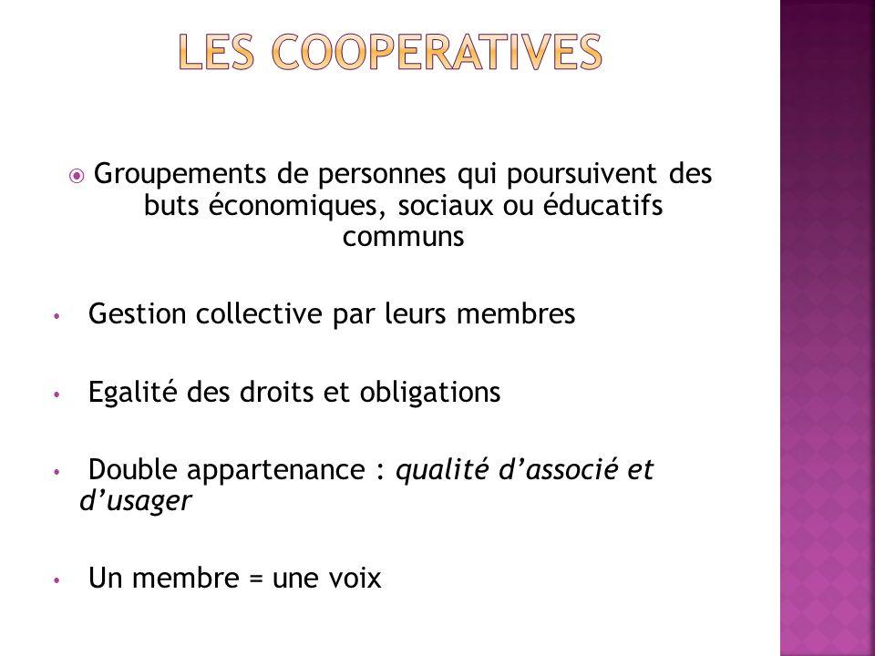 Groupements de personnes qui poursuivent des buts économiques, sociaux ou éducatifs communs Gestion collective par leurs membres Egalité des droits et