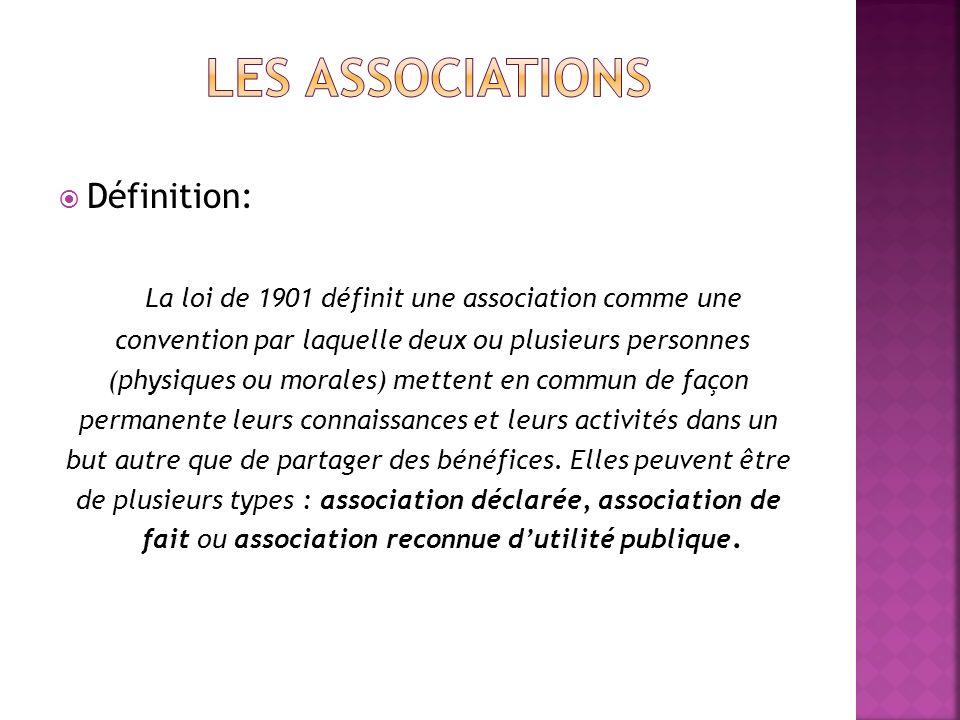 Définition: La loi de 1901 définit une association comme une convention par laquelle deux ou plusieurs personnes (physiques ou morales) mettent en com