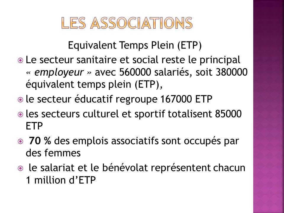 Equivalent Temps Plein (ETP) Le secteur sanitaire et social reste le principal « employeur » avec 560000 salariés, soit 380000 équivalent temps plein