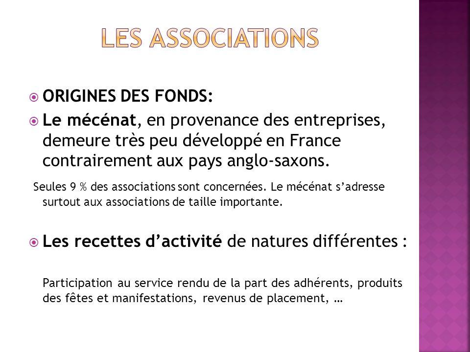 ORIGINES DES FONDS: Le mécénat, en provenance des entreprises, demeure très peu développé en France contrairement aux pays anglo-saxons. Seules 9 % de