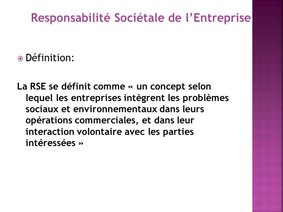 Définition: La RSE se définit comme « un concept selon lequel les entreprises intègrent les problèmes sociaux et environnementaux dans leurs opération