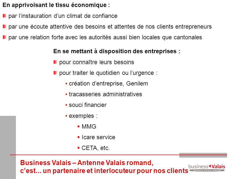 Business Valais – Antenne Valais romand, cest... un partenaire et interlocuteur pour nos clients En apprivoisant le tissu économique : par linstaurati