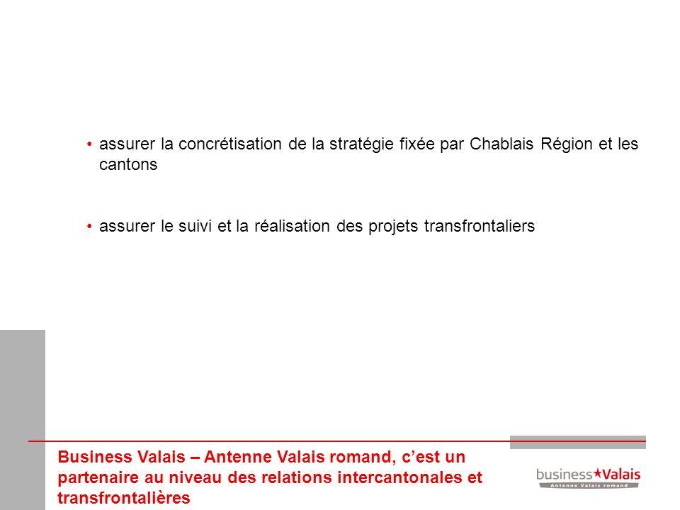 Business Valais – Antenne Valais romand, cest un partenaire au niveau des relations intercantonales et transfrontalières assurer la concrétisation de