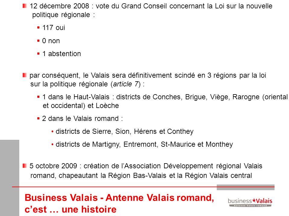 12 décembre 2008 : vote du Grand Conseil concernant la Loi sur la nouvelle politique régionale : 117 oui 0 non 1 abstention par conséquent, le Valais
