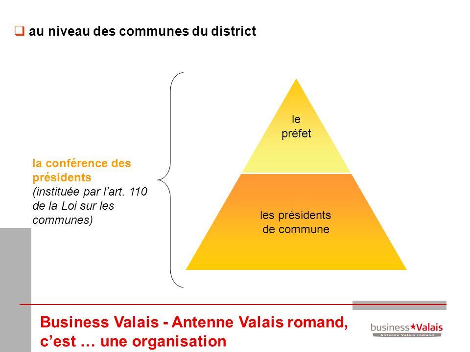 4 préfets 8 présidents de communes 1 assemblée générale (36 communes + 4 préfets) au niveau de la Région Bas-Valais au niveau de la Région Valais central le comité de la région Business Valais - Antenne Valais romand, cest … une organisation
