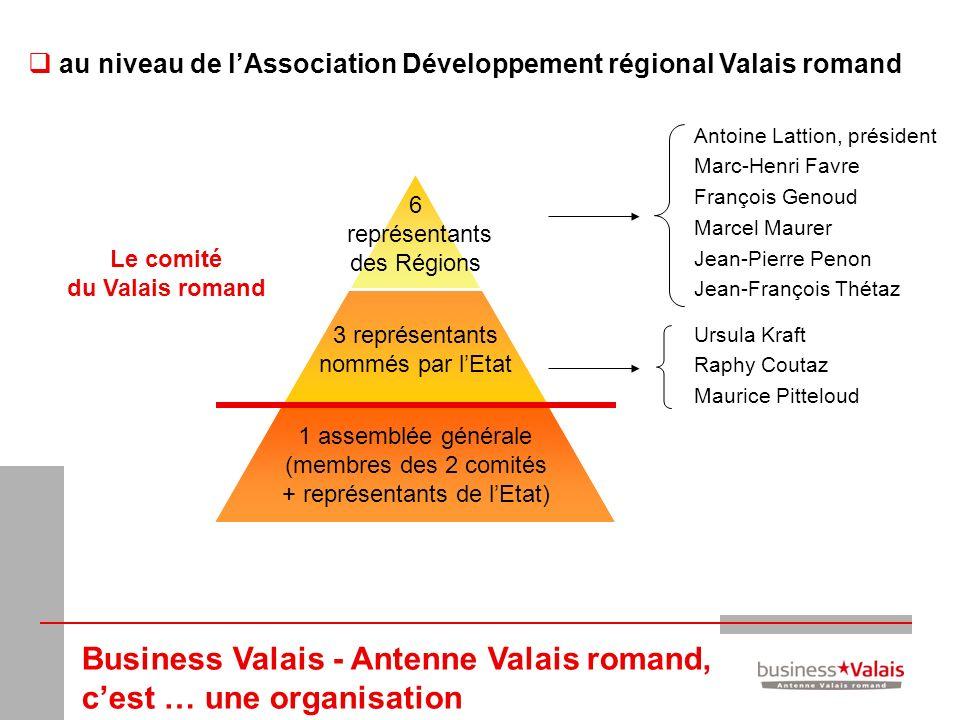 au niveau de lAssociation Développement régional Valais romand Le comité du Valais romand Business Valais - Antenne Valais romand, cest … une organisa